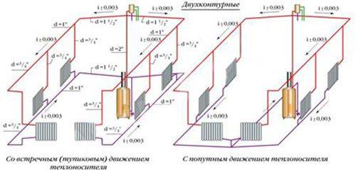 Odnotrubnaya_sistema_otopleniya_tipi_i_shemi_razvodok_nizhnyaya-_verhnyaya-_poryadok_montazha_v_chastnom_dome_18